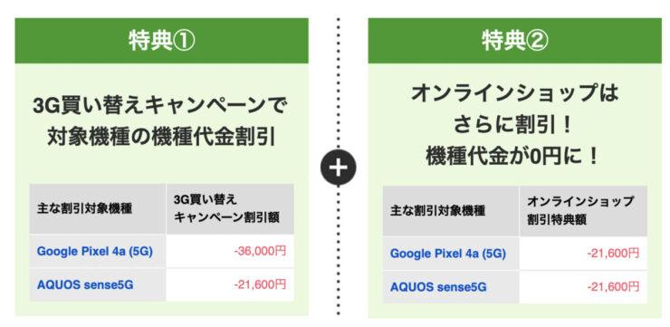 【一括0円】Google Pixel4a(5G) AQUOS sense5G