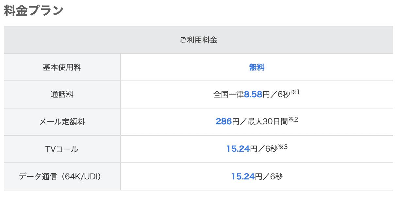 シンプルスタイル(ケータイ)専用料金プラン