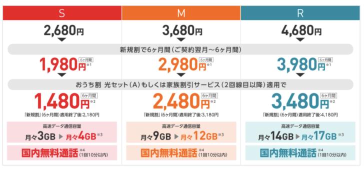 ワイモバイルのスマホ・iPhone料金プラン