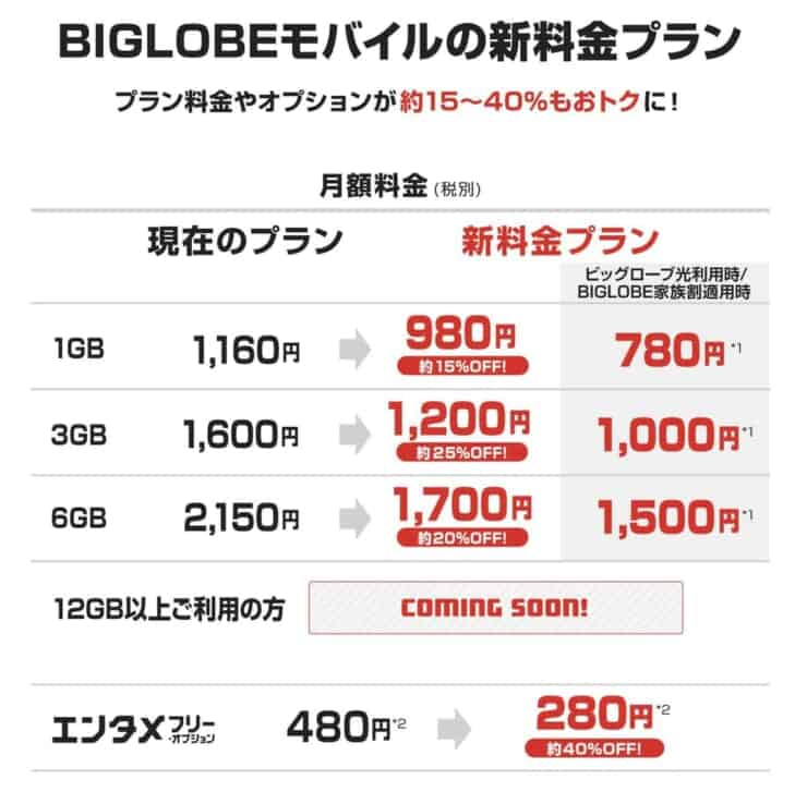 BIGLOBEモバイル新料金プラン