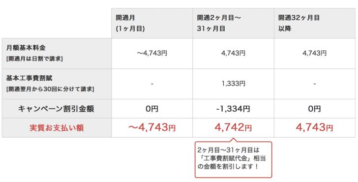 NURO光 最大83000円キャッシュバック nurohikari-kouji