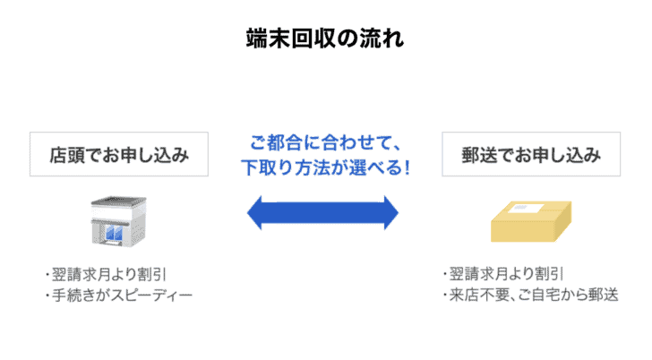 ソフトバンク 下取りプログラム(機種変更)(のりかえ)の条件・対象機種と料金・方法 softbank-shitadori-jyouken