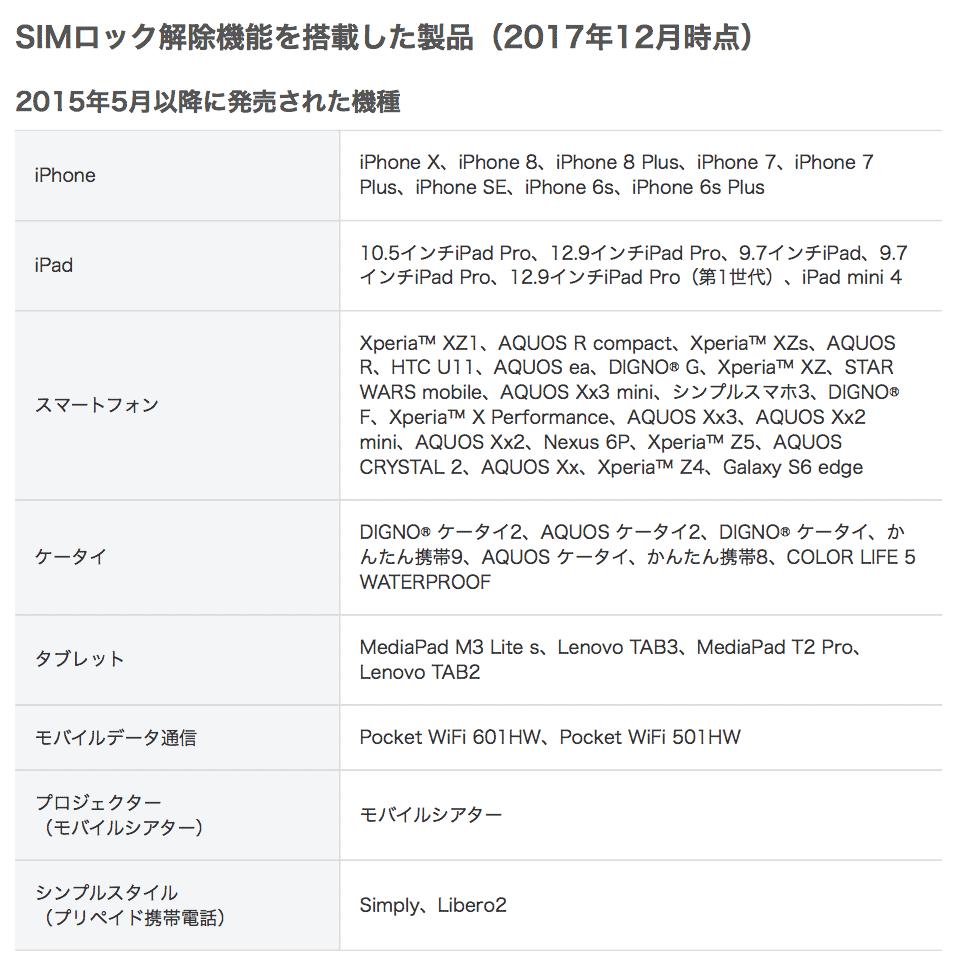 ソフトバンク Simply プリペイドのシンプルスタイルで発売開始 SIMロック解除可能!ワイモバイルSimplyとの維持費比較 softbank-simplestyle