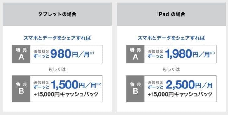 ソフトバンク タブレット・iPadのキャンペーン一覧 softbank-tablet-zutto-1